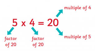 math with mrs d multiples factors and prime composite
