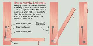 how to build a murphy bed or wall bed from scratch craft