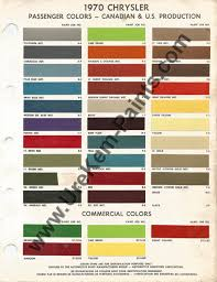 1970 dodge charger car paint colors urekem paints