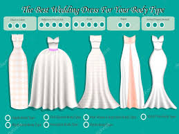 wedding dress type wedding dress for type wedding dress infographic set of