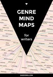 Writing Maps Genre Mindmaps Creative Writing Blog
