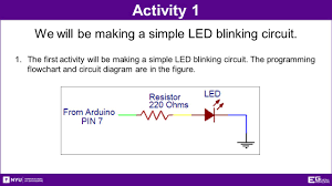 Led Blinking Circuit Diagram Prototyping With Microcontrollers And Sensors Overview Objective
