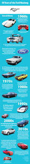 50 years of the ford mustang muscle car history infographic