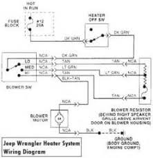 1995 jeep wiring diagram 28 images 1995 jeep grand stereo