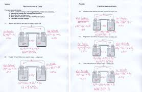 unit 9 oxidation and reduction