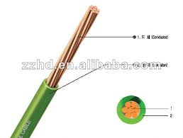yellow and green color earth wire 240mm2 single copper core
