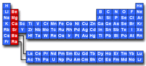 Alkaline Earth Metals On The Periodic Table Apchemcyhs Alkaline Earth Metals