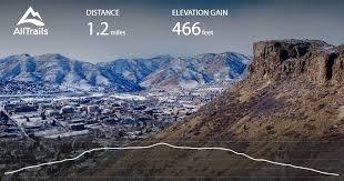 south table mountain trail south table mountain trail colorado alltrails