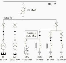240 best mv hv applications images on pinterest electrical