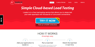 5 free tools for load testing your website u0026 apps