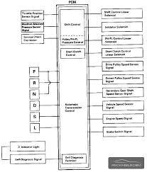 d15b wiring diagram honda wiring diagrams instruction
