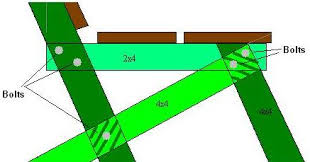 Simple Park Bench Plans Handymanwire Building A Garden Bench