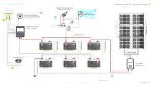 motorhome wiring diagrams floralfrocks