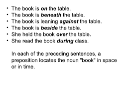 The Book Is On The Table Prepositions Real