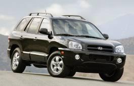 2005 hyundai santa fe type hyundai santa fe specs of wheel sizes tires pcd offset and