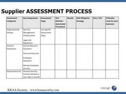 supplier performance evaluation form template resume pdf download