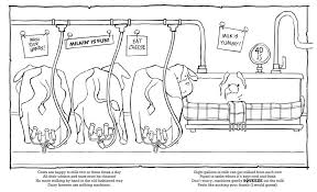 Washing Machine Coloring Page - kids corner u2013 amlat