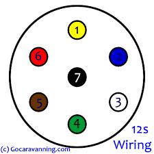 wiring diagram for 12s socket on a caravan or towing car
