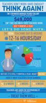 spirit halloween store manager salary 198 best infographics images on pinterest social media marketing