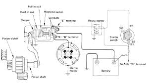 isuzu trooper starting system circuit and wiring diagram 98 u2013 02