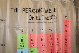 Curtain Table Periodic Table Shower Curtain Thinkgeek