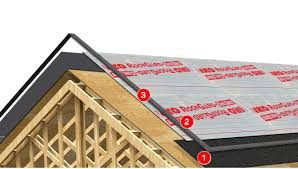 residential roof components residential roofing iko roofing
