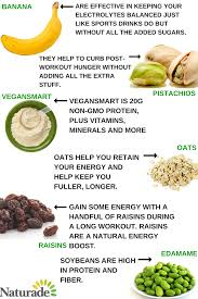 6 power foods you should be eating