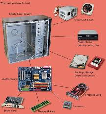 Learn To Build Cabinets Best 25 Build Your Own Computer Ideas On Pinterest Arduino