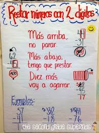 1255 best bilingual class images on pinterest bilingual