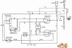 100 wiring diagram zanussi washing machine schematic