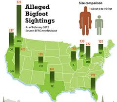 Bigfoot Sightings Map Iowa Turkey Hunter Says He Saw Bigfoot Outdoor Life