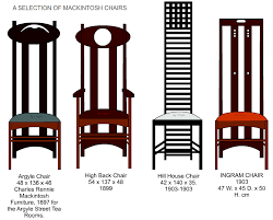 Arts And Crafts Furniture Designers An Introduction To Charles Rennie Mackintosh