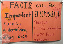 thanksgiving facts and trivia just the facts important vs interesting firstgraderoundup