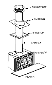 Gas Fireplace Flue by Anatomy Of Your Fireplace Chimney Safety Institute Of America Csia