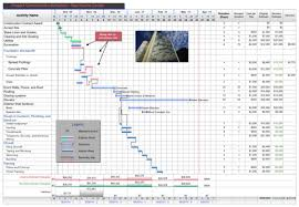 sample project plan template word free excel spreadsheet templates