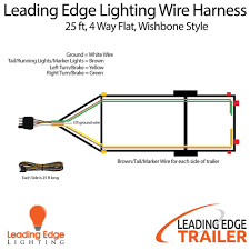 wiring diagrams 4 way trailer wiring diagram trailer plug