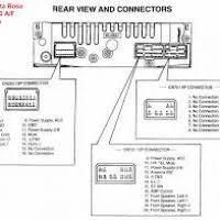 wiring diagram tape avanza page 6 yondo tech