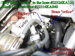 02 wrx only putting out 7 psi boost nasioc