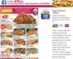 local turkey prices comparison tops walmart wegmans aldi