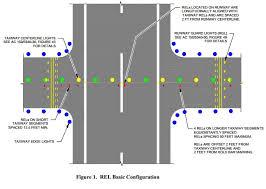 runway end identifier lights runway lighting system types