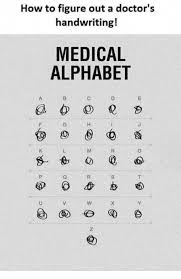 Handwriting Meme - how to figure out a doctor s handwriting medical alphabet doctor
