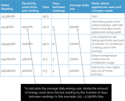 how to calculate energy consumption reposit power