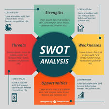 swot analysis template download expin franklinfire co