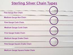 necklace chains types images Different necklace styles jewelry jpg