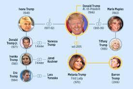 donald trump family donald trump family tree donald trump diary