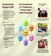 bachelor of science pharmacy u2013 nus u2013 national university of