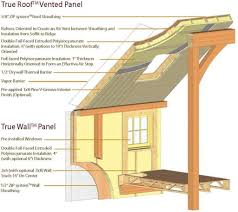 log cabin floor plans with prices cabin house plans and prices securing basement windows