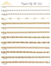 chain necklace styles images Fine gold chain necklace styles pictures inspiration jewelry jpg
