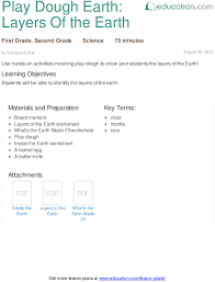 lesson plans for first grade science education com