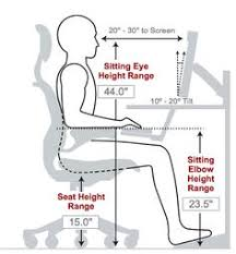 Average Chair Height Anthropometric Measurements For An Office Swivel Chair Http